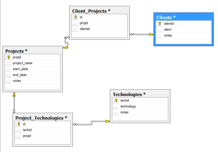 Database Diagram In Visio 2013, Database, Wiring Diagram ... : visio 2013 database model diagram template : Diagram