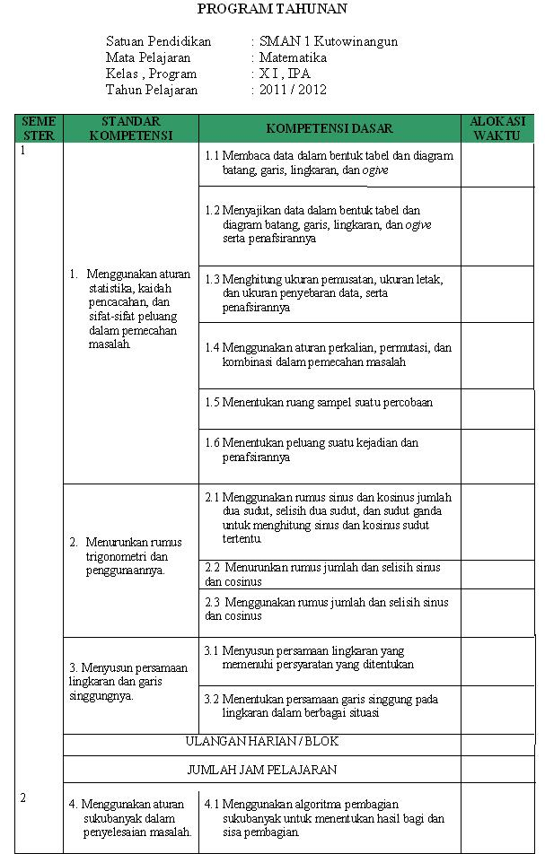 PROGRAM TAHUNAN MATEMATIKA KELAS XI IPA