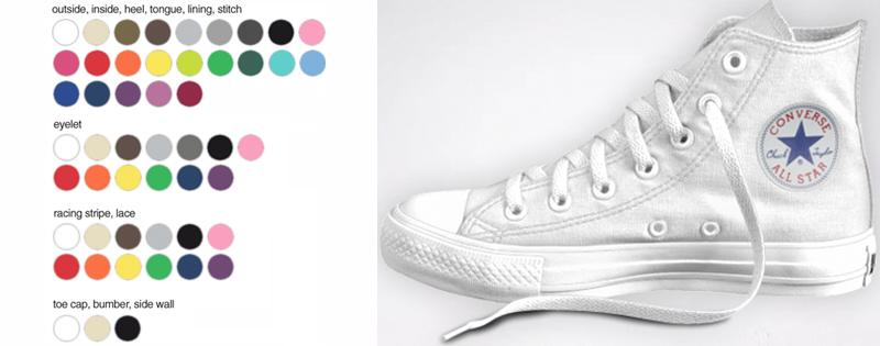 Converse Design Ideas