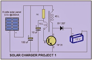 Tehnologi Solar Sell Sel Surya Cara Membuat Solar Cell