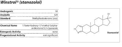 como usar estanozolol correctamente