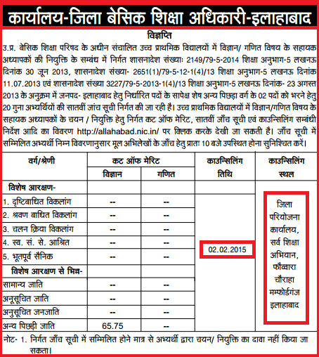 UP 29334 6th Cut Off Bijnor District for Maths & Science Sahayak Shikshak Bharti