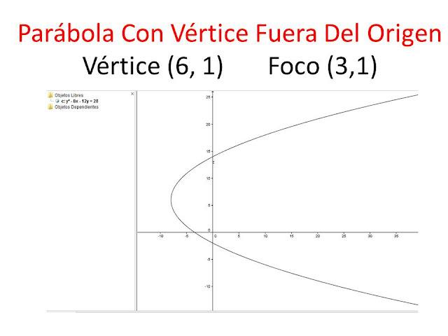 El gran mundo de la geometria par bola con v rtice fuera for Significado de fuera