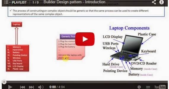 Java ee builder design pattern playlist for Object pool design pattern java example
