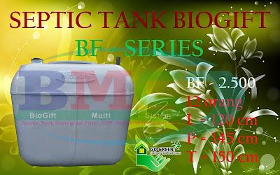 biogift bf-series