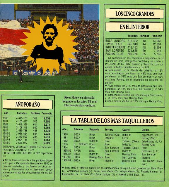 [Boca Juniors] Equipo que arrasa en Entradas e Hinchas
