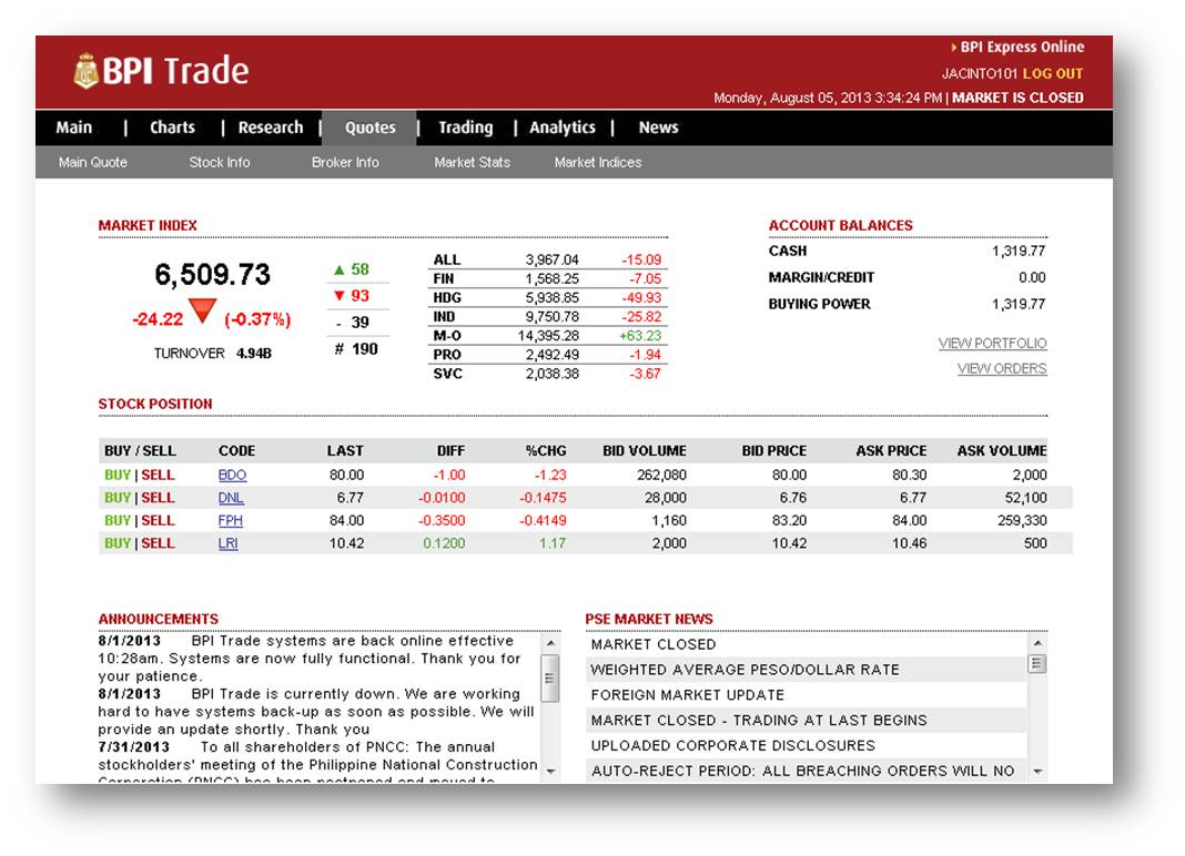 Bpi forex exchange today