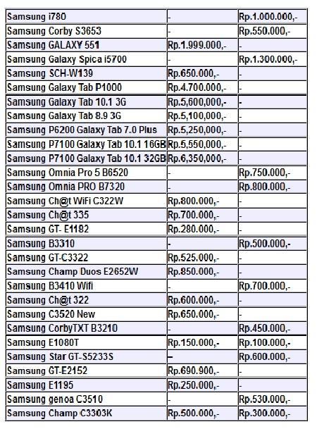 Search Results Harga Motor Terbaru Di Indonesia Januari ...