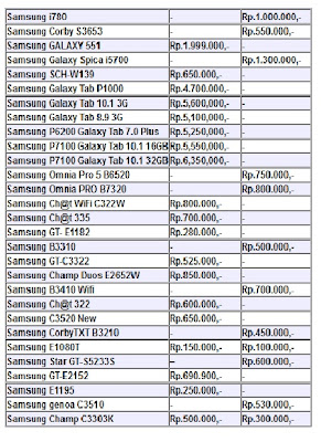 Daftar Harga Samsung Galaxy 2013