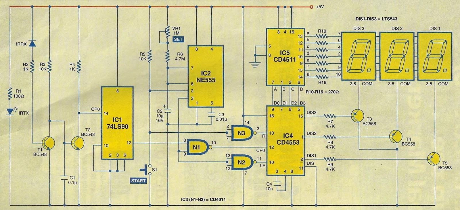 Digital Respiration Rate Meter Basic Infrared Transmitter Circuit Schematic Diagram The Ir Led Irtx Connected In Series With Resistor R1 Transmits Signals Which Are Received By Receiver Irrx