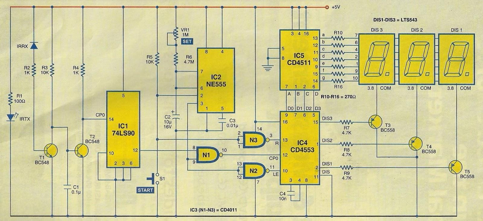 Digital Respiration Rate Meter  Digital Respiration Rate Meter