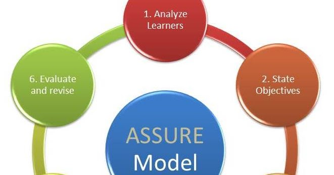 assure model Find information for patients and hcps about the assure program™, the otsuka patient support program, including tools and assistance for treatment access.