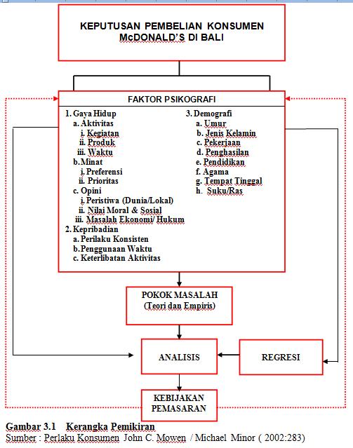 contoh proposal tesis s2 sdm Contoh proposal tesis pendidikan – proposal tesis pendidikan merupakan suatu usulan penelitian untuk melakukan suatu rangkaian kegiatan dalam proses penyusunan tugas akhir mahasiswa yang menempuh strata 2 pendidikan.