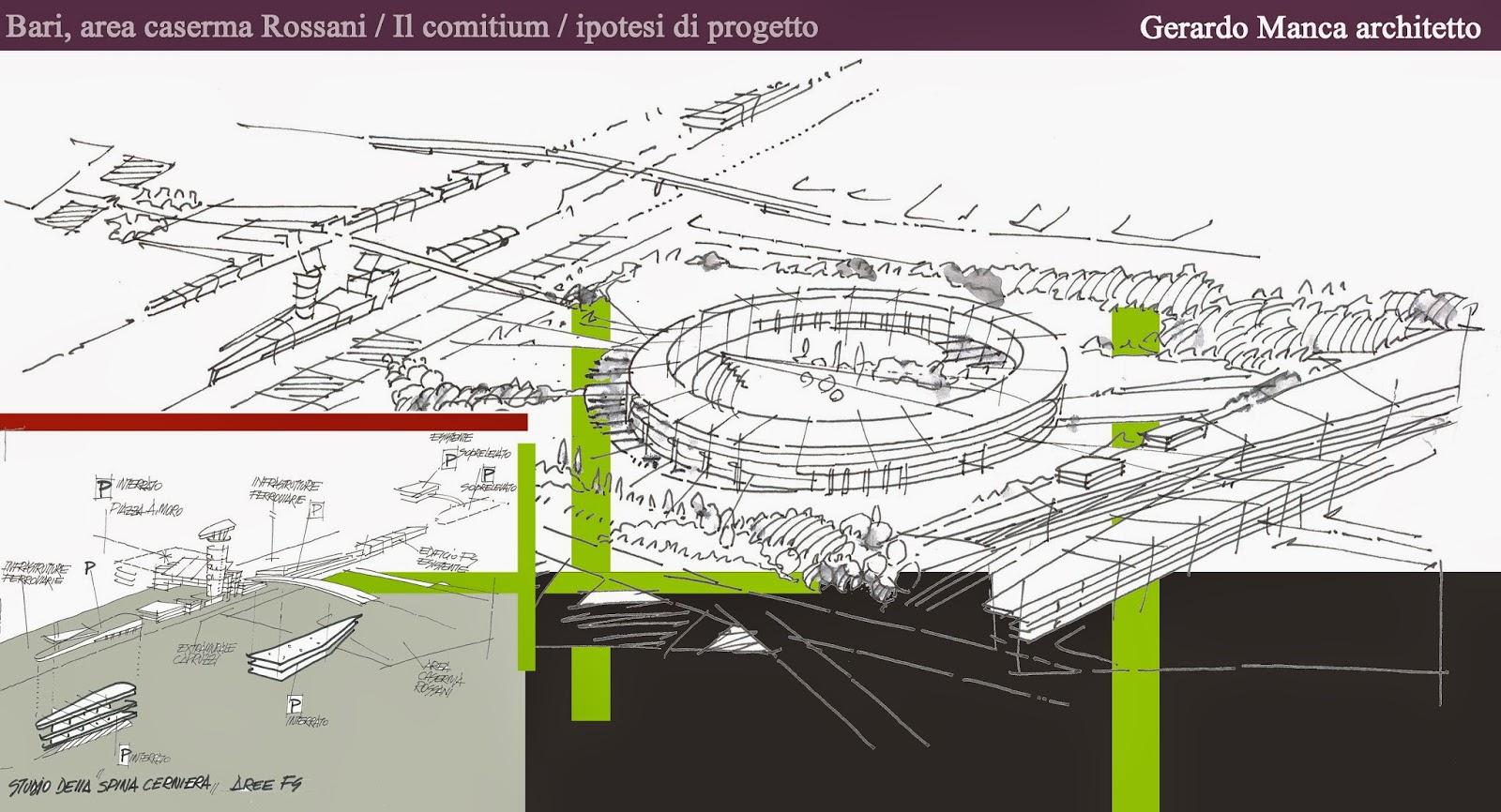 Il nuovo piano urbano generale pug bari dovr essere una for Nuovo design del paesaggio inghilterra