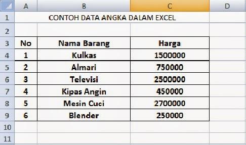 contoh data tanpa rupiah