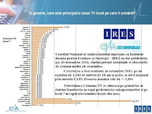 Columna Tv
