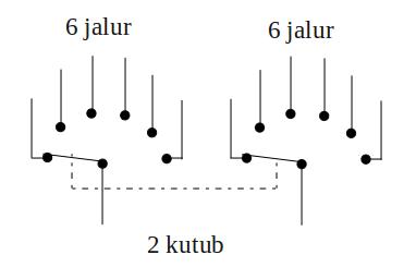 simbol-saklar-putar-2kutub-6jalur