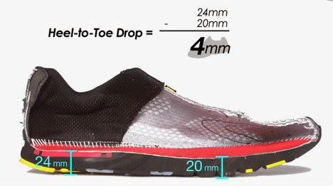 heel-to-toe drop(HTドロップ/踵とつま先の落差)の定義