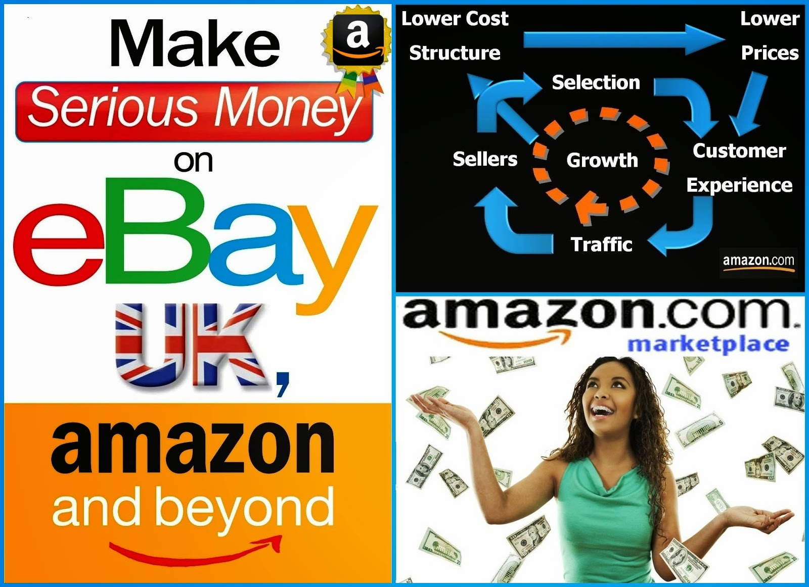 Amazon marketplace business