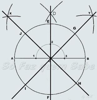 Determinação dos vértices do octógono regular. Circunferência dividida em oito partes iguais.