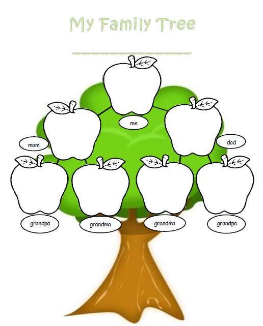 Welcome to the kindergarten class blog family tree for Plain family tree template