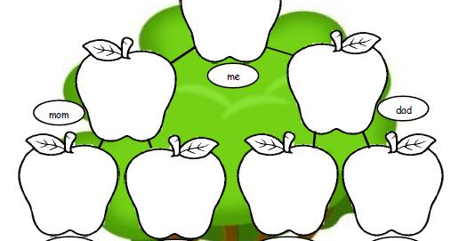 Family Tree Template Family Tree Templates For Kindergarten