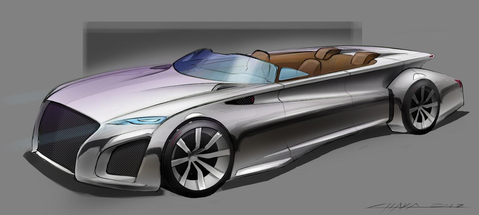 Chacko Abraham Super Luxury Cars