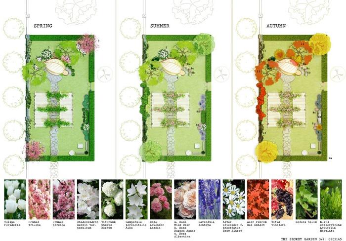 10 dise os para jardines peque os guia de jardin for Estudiar jardineria