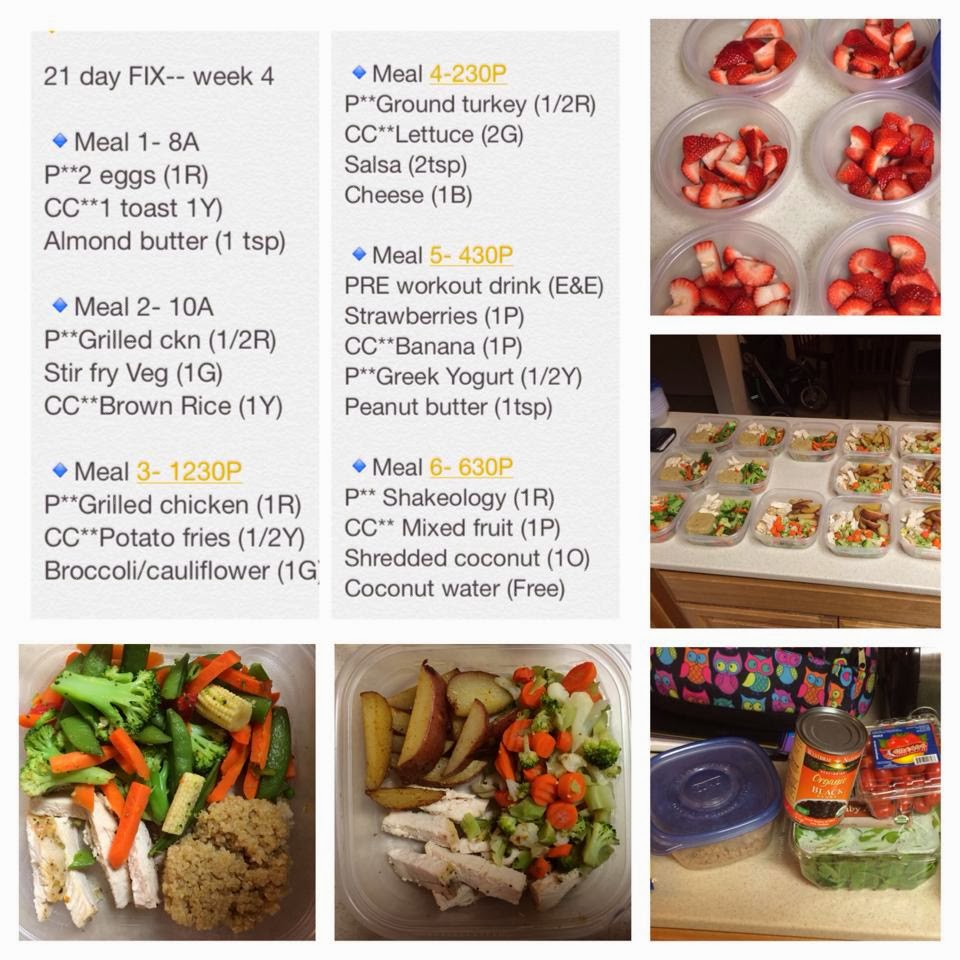 21 day fix meal plan, portion control, meal prep