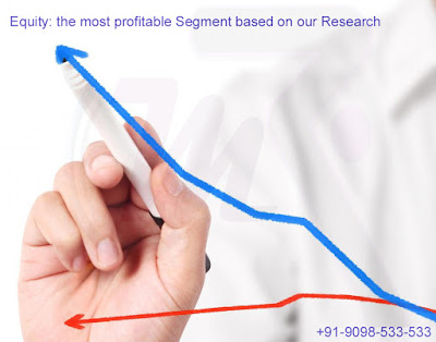 Equity: the most profitable Segment based on our Research