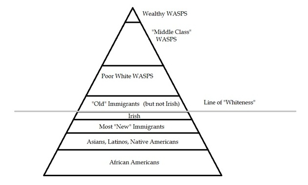 South Africa Social Structure