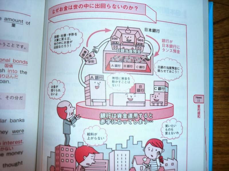 コラムや図解は全て日本語なので、英文を読むときのヒントになる。