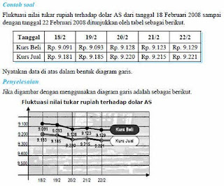 Pipit salindri 24 penyajian data dalam bentuk diagram dan tabel diagram lingkaran adalah penyajian data statistik dengan menggunakan gambar yang berbentuk lingkaran bagian bagian dari daerah lingkaran menunjukkan ccuart Gallery