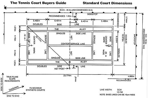 Spectrum World Tennis Court Dimensions