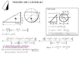 ... 、重心位置を求める計算式 : 円柱体積 計算式 : すべての講義
