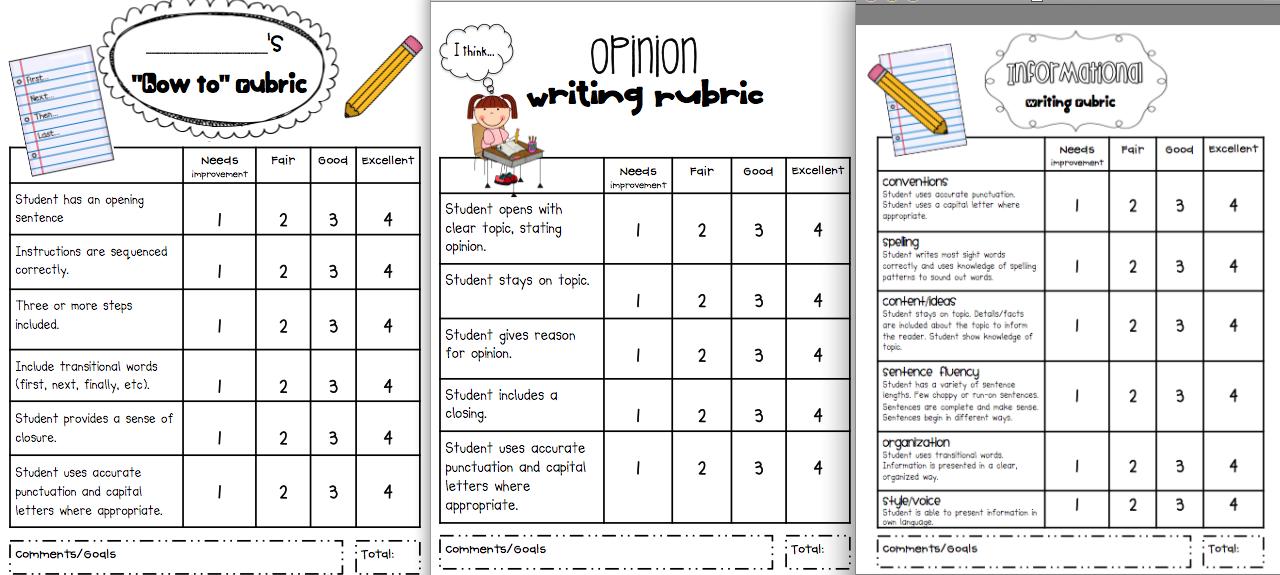 writing rubric for kindergarten San francisco unified school district standards based report card rubrics grade: kindergarten academic development skills english language arts.