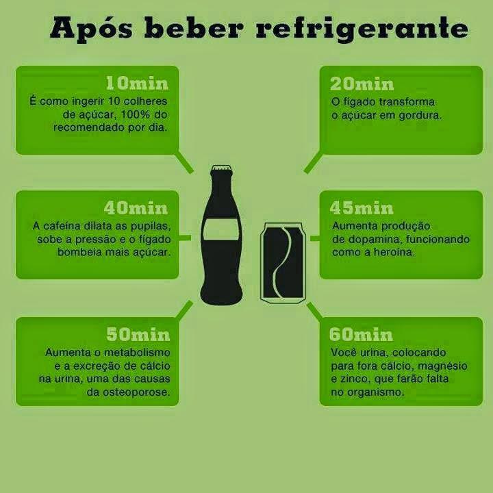 efeito refrigerante no corpo