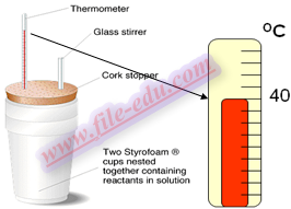 Soal besaran dan satuan dengan alat ukur termometer