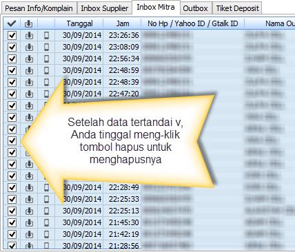 C2 Metro - data tercentang