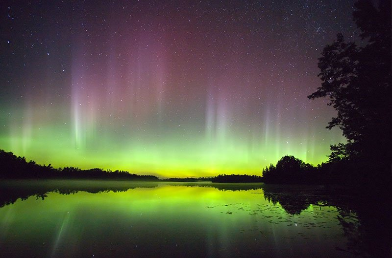 Archaeology Excavations: Polar Lights-Aurora Facts