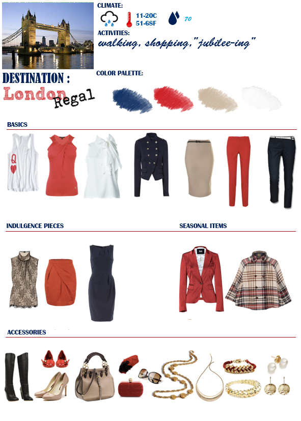 regal inspired packing list for london