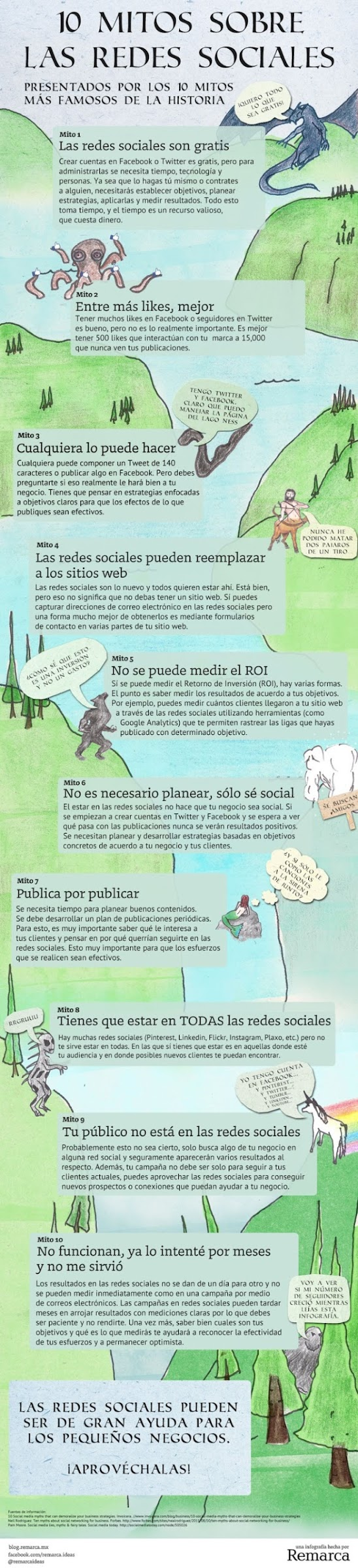 mitos redes sociales infografía