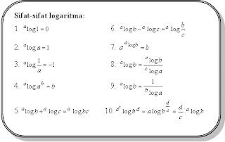 berikut ini adalah contoh contoh soal logaritma dalam pelajaran ...