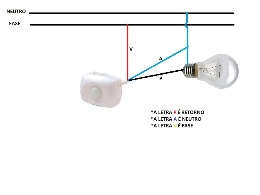 Como tratar uma potência o vitaphone