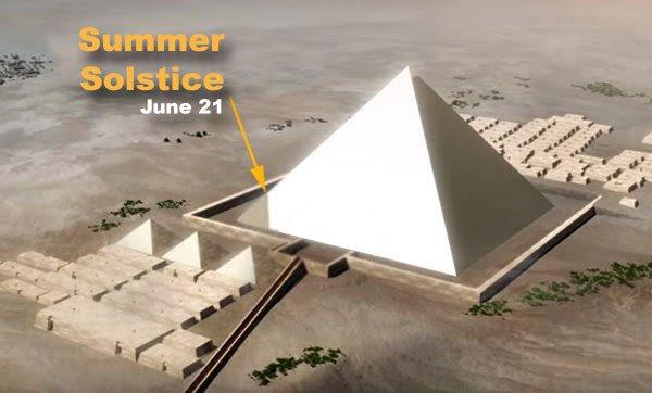 Giza – the Time Machine  SummerSolstice