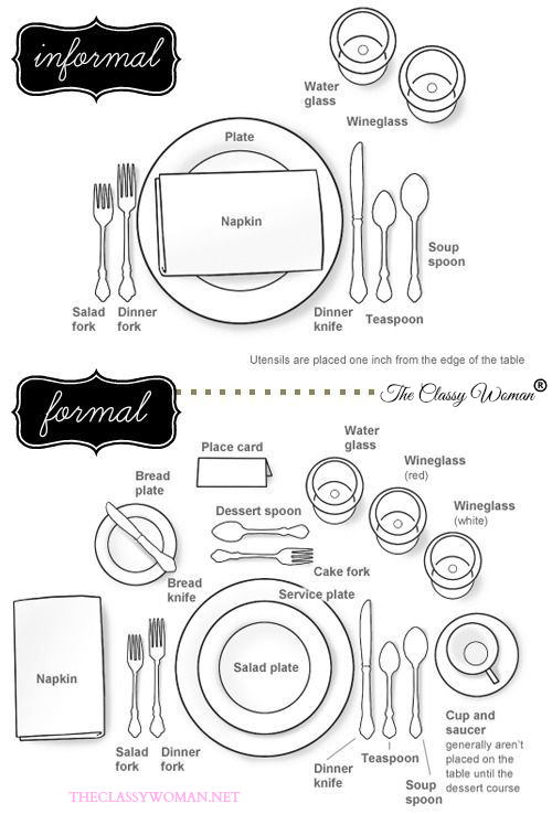 The classy woman manners monday how to properly set a for Table place setting