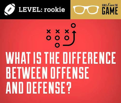 What is the difference between offense and defense?