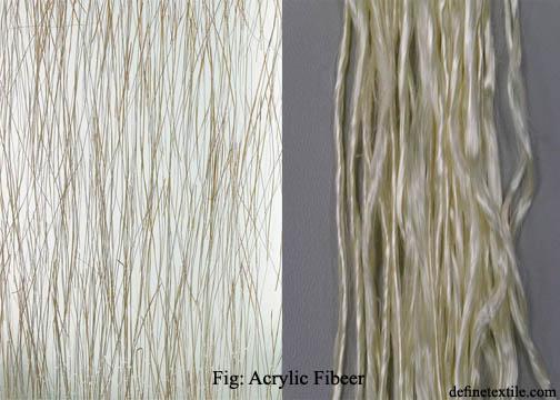 acrylic fiber define textile
