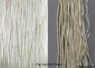 Acrylic-Fiber