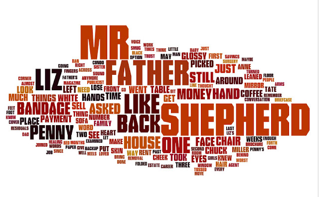 Wordle word map
